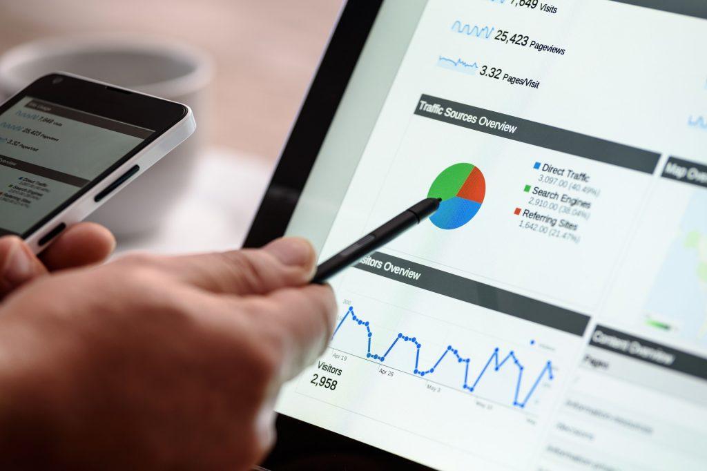 Content & Digital Marketing